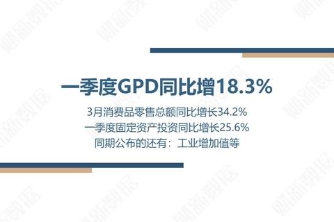 gdp占比_广东省一季度GDP暴涨18.6%,能否超过欧洲四大强国之一的意大利!
