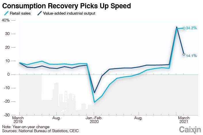 Indicator charts-0416_3