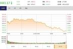 今日收盘:新冠检测概念逆势走强 A股放量下跌0.95%