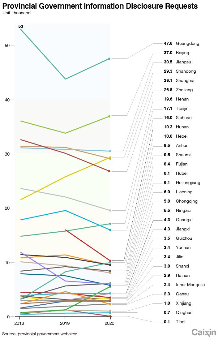 GOV charts0504_1