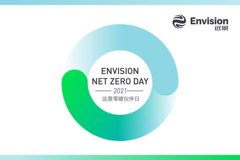 2021远景零碳伙伴日