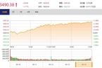 今日收盘:券商股久违爆发掀涨停潮 创业板大涨3.06%