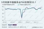 财新PMI分析|经济修复速度略缓 关注未来出口和通胀走势