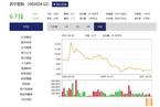 江苏国资基金30亿元纾困苏宁 张近东需十月内回购股份