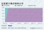 【境内疫情观察】广东新增9例本土病例(6月10日)