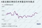 【市场洞察】鹏华苏俊杰:顺周期板块仍存阶段性机会