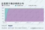 【境内疫情观察】全国现有459例确诊病例(6月12日)