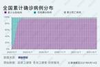 【境内疫情观察】广州市5区11个区域解除封闭封控管理措施(6月14日)