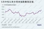 【研报精华】华为投资光刻机产业链 突破高壁垒道阻且长