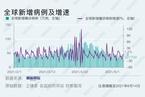 【国际疫情透视】世卫组织称新冠病毒传播速度超过疫苗分发速度(6月14日)