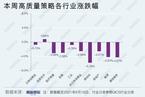 【财新智库】A股高质量策略周跌2.11%,原材料板块领跌(6月14日-6月18日)