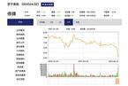苏宁继续停牌10个交易日 拟从深创投回购资产