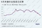 奈雪的茶境内业务架构盘点/生猪价格回升有几分动力丨数据精华