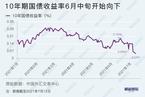全面降准后的经济与股市研判/港股下半年投资重点何在丨数据精华