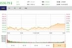 今日收盘:军工板块拉升 创业板翻红涨0.41%