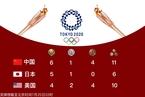 7/26:体操男团、乒乓混双有决赛|奥运看点
