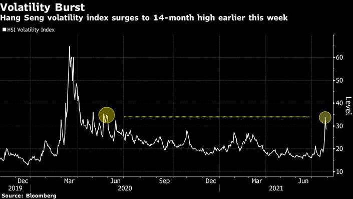 Stocks Chart 1