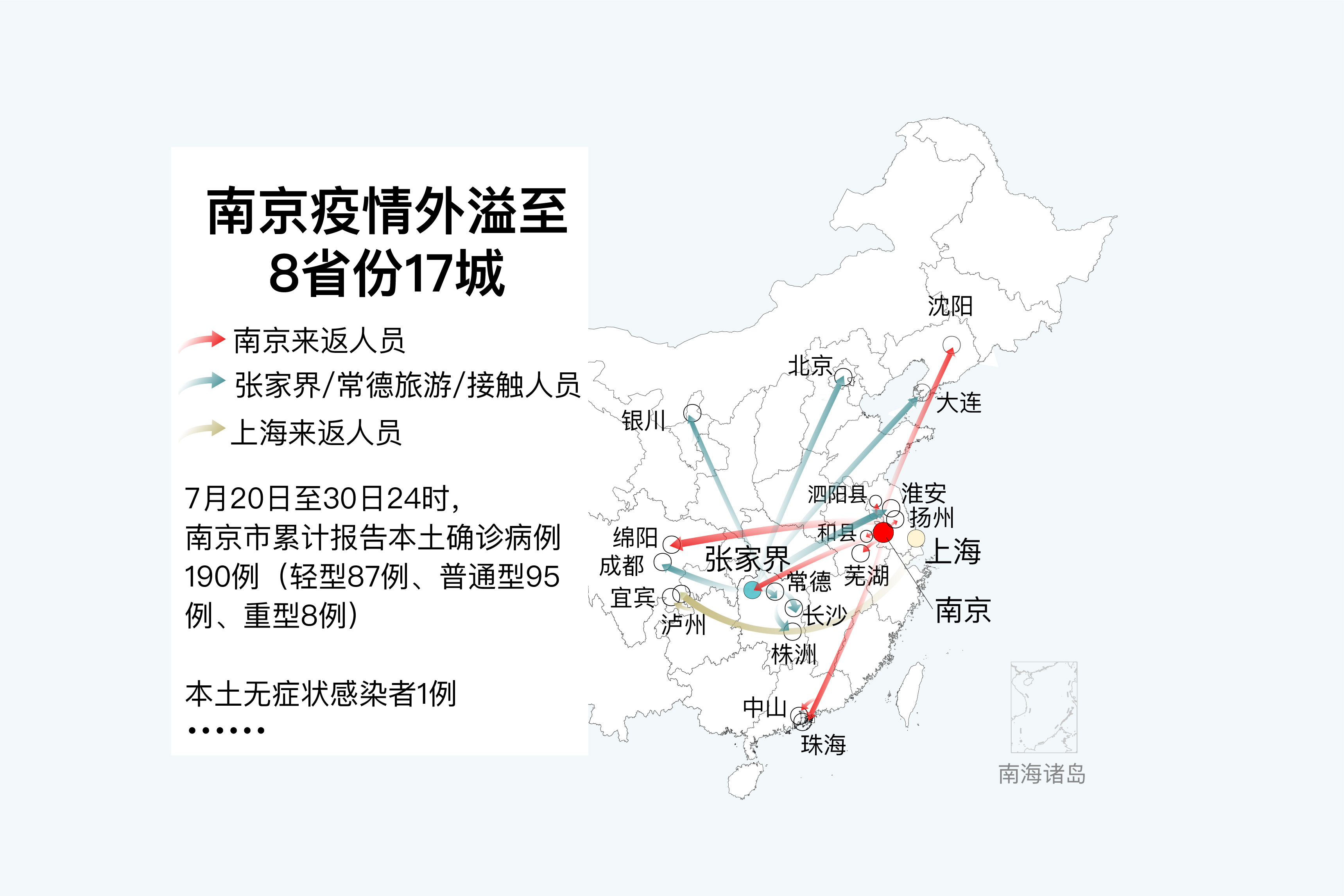 数字说|南京疫情外溢8省17城 确诊病例都有何交集?