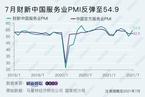 财新PMI分析|制造业服务业景气一降一升 近期疫情影响尚未充分反映