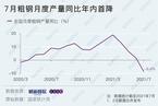 粗鋼月度產量年內首降