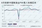 财新PMI分析|制造业再回收缩 疫情放大下行压力