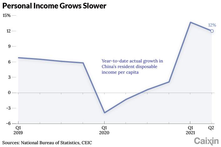 Long read charts_3