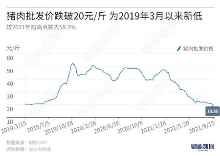 """【数据精华】国际油价会不会在四季度见顶/""""酒馆第一股""""为什么被机构看好"""