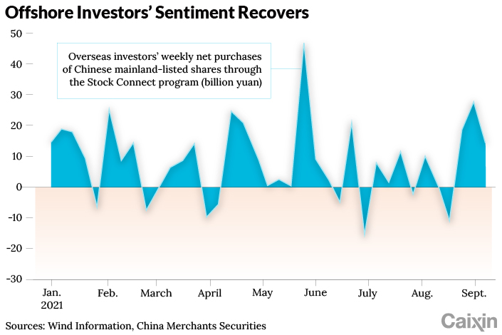 OP - FOREIGN INVESTORS CHART0917_1