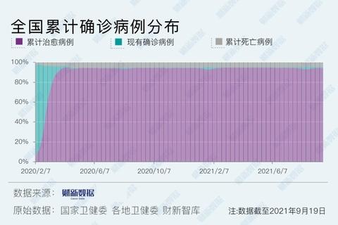 【境内疫情观察】福建新增28例本土病例(9月19日)