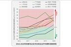 报告:四家跨国车企在中国碳排放不达标甚于欧美