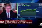 【华尔街原声】分析人士:美联储应在2022年加息