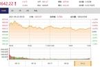 今日收盘:军工、电力领涨 沪指冲高回落涨0.38%