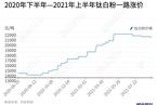 【研报精华】钛白粉下半年价格或承压 相关企业进军新能源产业链