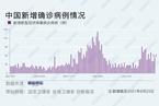 【境内疫情观察】全国新增30例本土病例(9月23日)
