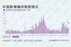【境内疫情观察】黑龙江新增8例本土病例(9月24日)