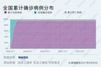 【境内疫情观察】全国新增9例本土病例(9月25日)