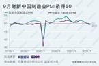财新PMI分析|制造业景气度回升至荣枯线上 下行压力不减