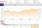 今日收盘:超八成个股上涨 A股9月飘红收官